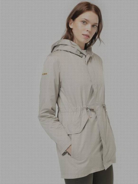Mejores 12 Parkas Mujer Geox